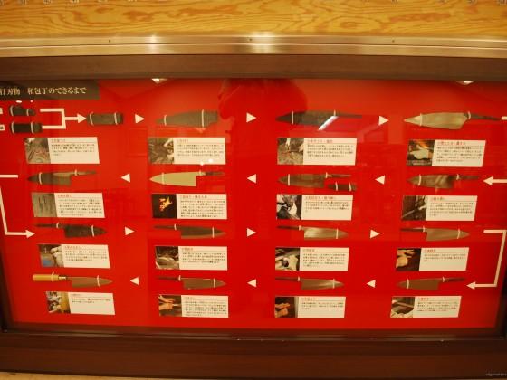 Sakai Hamono Museum: stages of deba manufacture